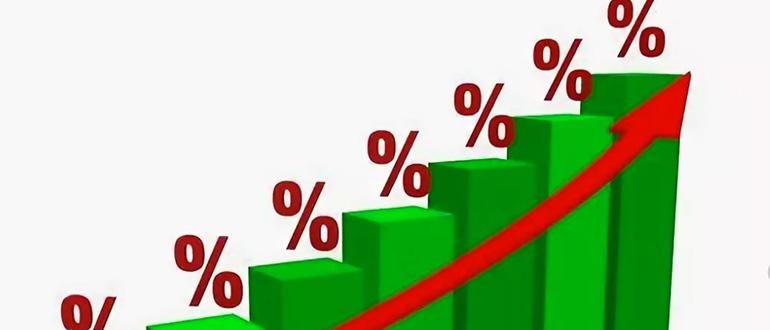 кредит в банке процентная ставка