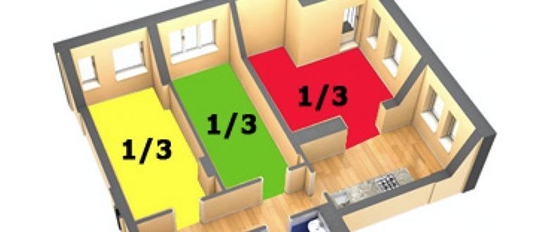 Каков порядок открытия лицевого счета на долю квартиры